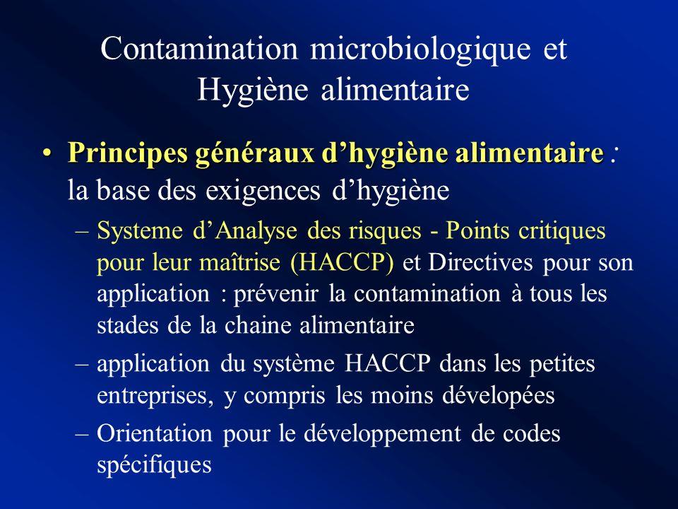 Contamination microbiologique et Hygiène alimentaire