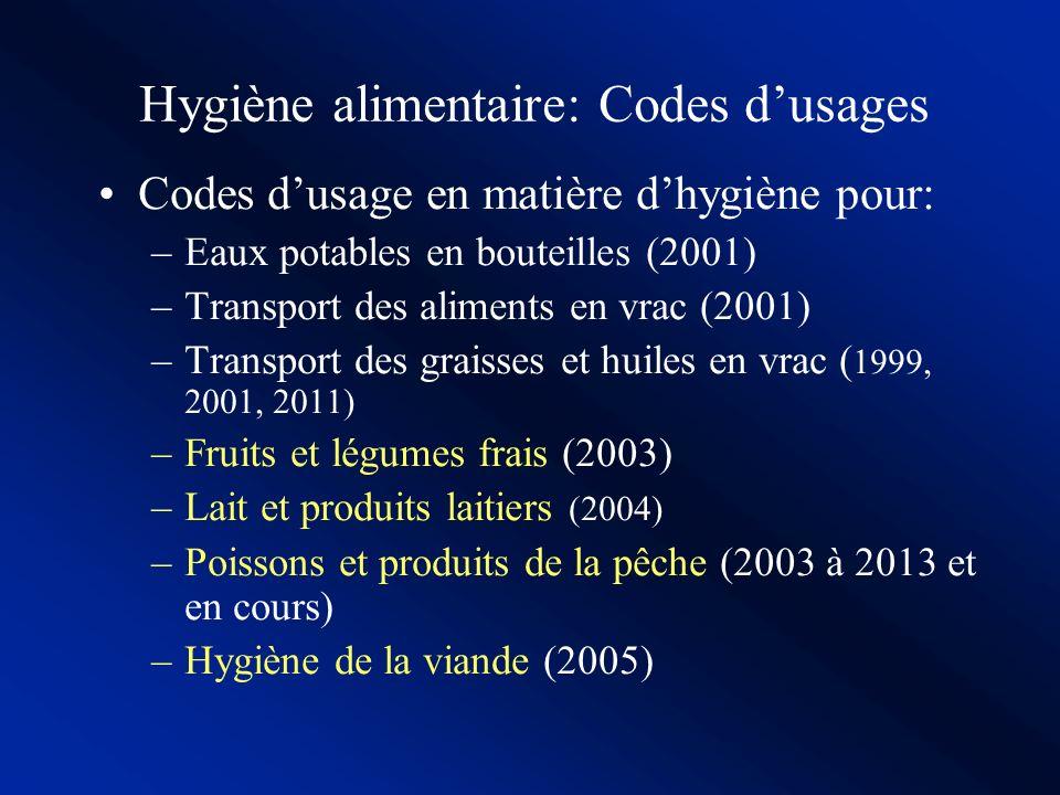Hygiène alimentaire: Codes d'usages