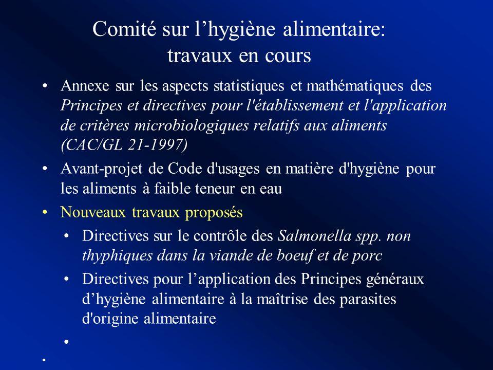 Comité sur l'hygiène alimentaire: travaux en cours
