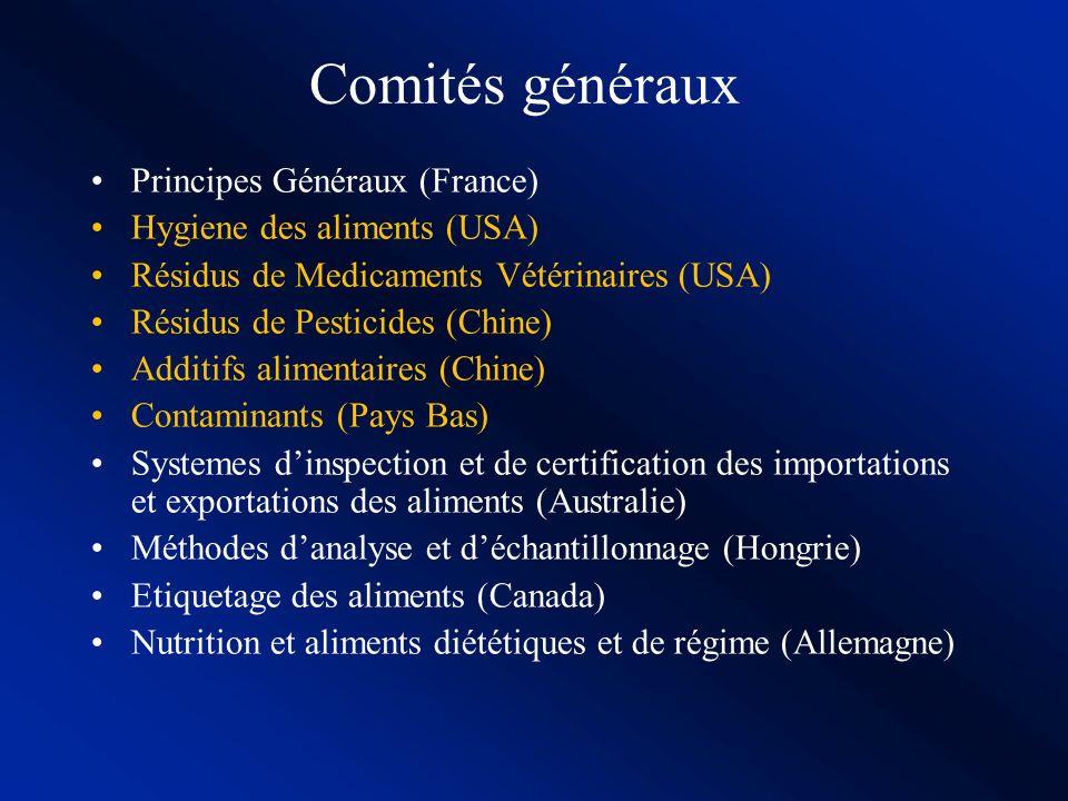 Comités généraux Principes Généraux (France)