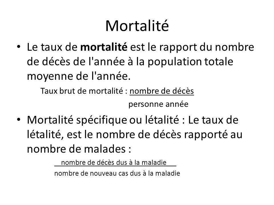 Mortalité Le taux de mortalité est le rapport du nombre de décès de l année à la population totale moyenne de l année.