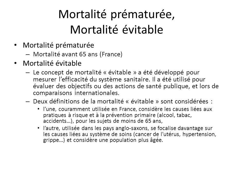 Mortalité prématurée, Mortalité évitable