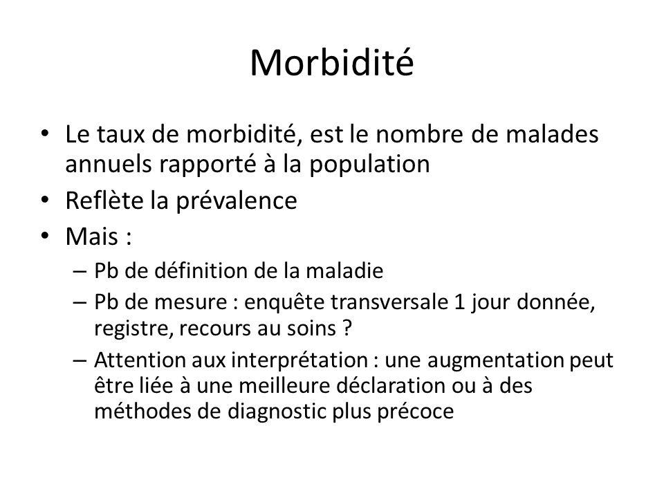 Morbidité Le taux de morbidité, est le nombre de malades annuels rapporté à la population. Reflète la prévalence.