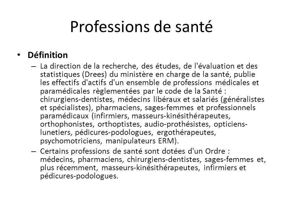 Professions de santé Définition