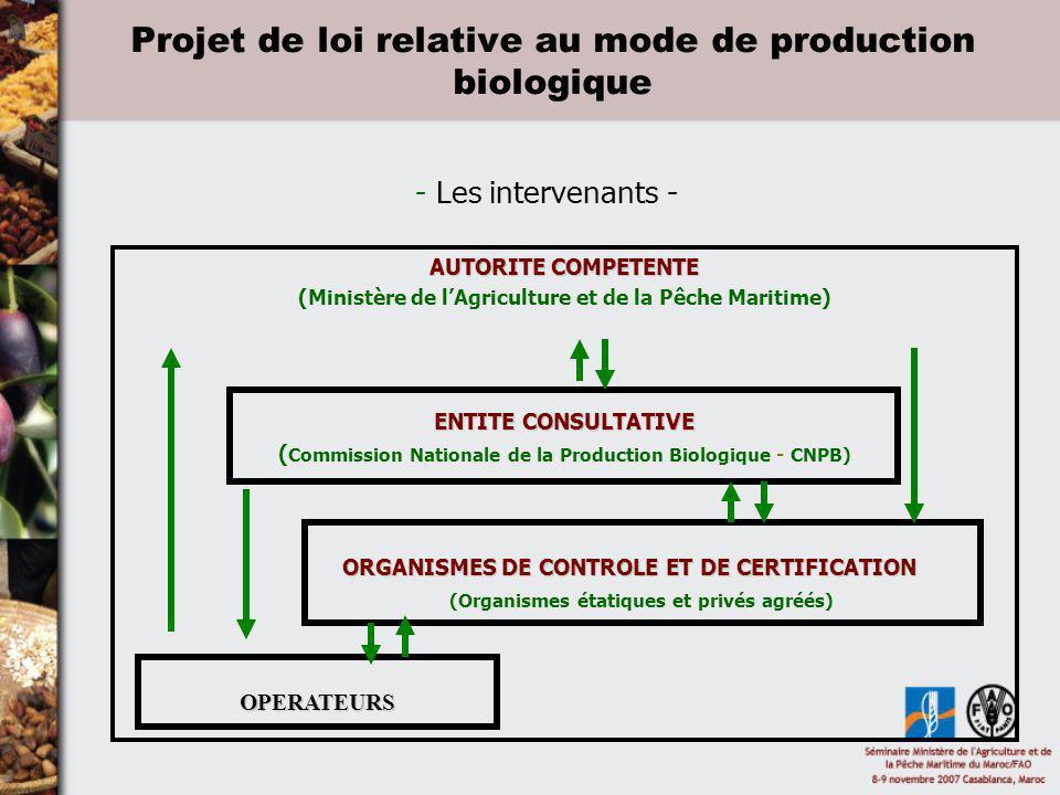 Projet de loi relative au mode de production biologique