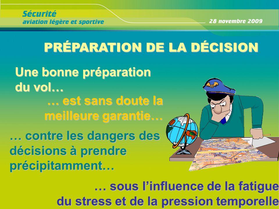 PRÉPARATION DE LA DÉCISION