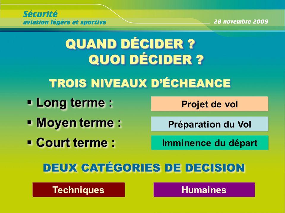 DEUX CATÉGORIES DE DECISION
