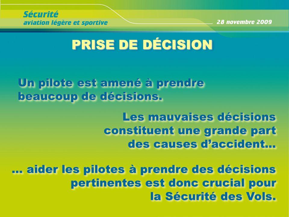 PRISE DE DÉCISION Un pilote est amené à prendre beaucoup de décisions.