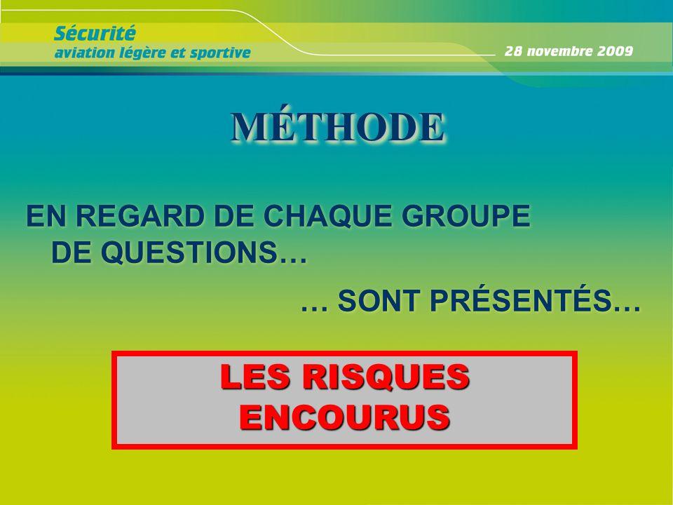 MÉTHODE LES RISQUES ENCOURUS EN REGARD DE CHAQUE GROUPE DE QUESTIONS…