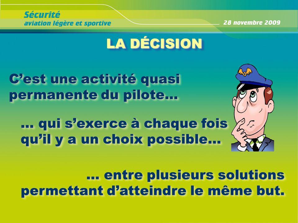 LA DÉCISION C'est une activité quasi permanente du pilote… … qui s'exerce à chaque fois qu'il y a un choix possible…
