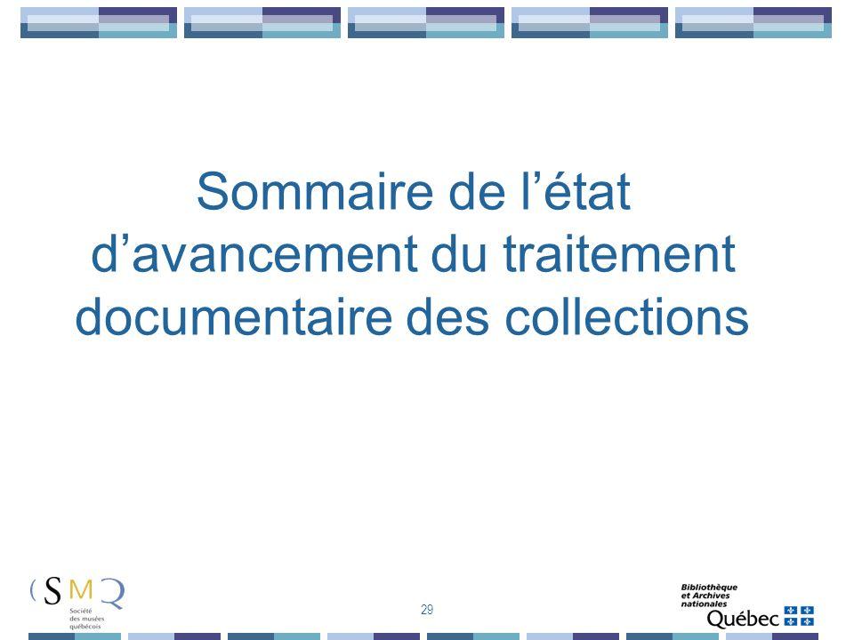 Sommaire de l'état d'avancement du traitement documentaire des collections
