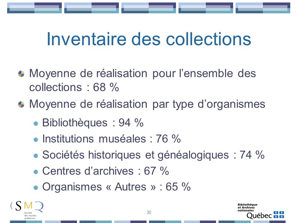Inventaire des collections