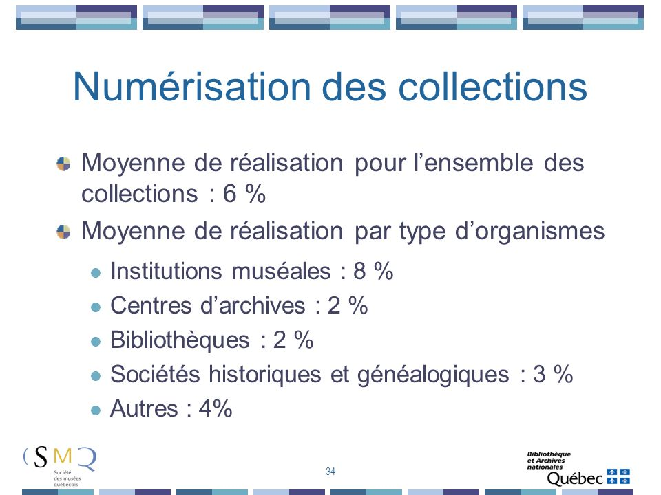 Numérisation des collections