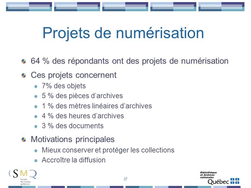 Projets de numérisation