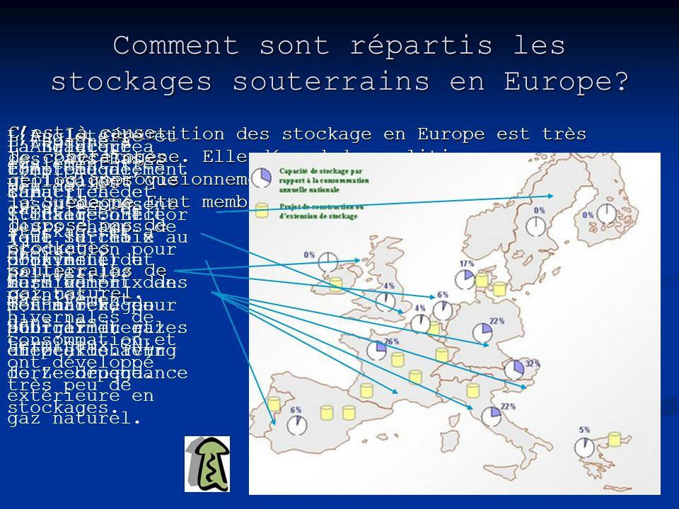 Comment sont répartis les stockages souterrains en Europe