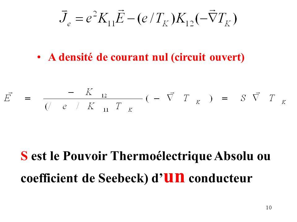 A densité de courant nul (circuit ouvert)