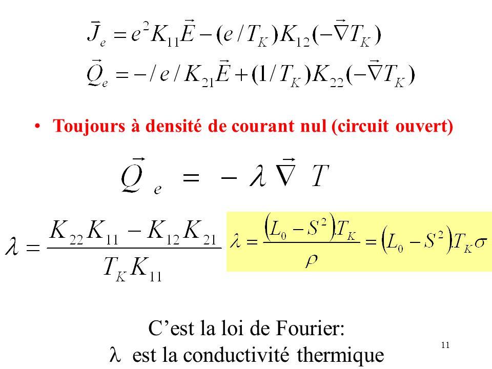 C'est la loi de Fourier: l est la conductivité thermique