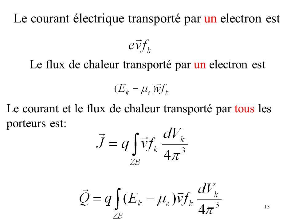 Le courant électrique transporté par un electron est