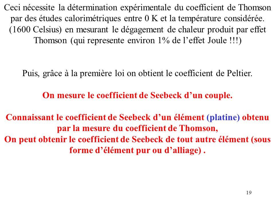 On mesure le coefficient de Seebeck d'un couple.