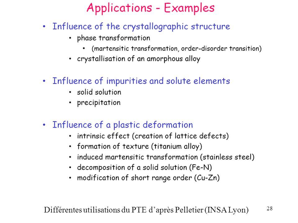 Différentes utilisations du PTE d'après Pelletier (INSA Lyon)