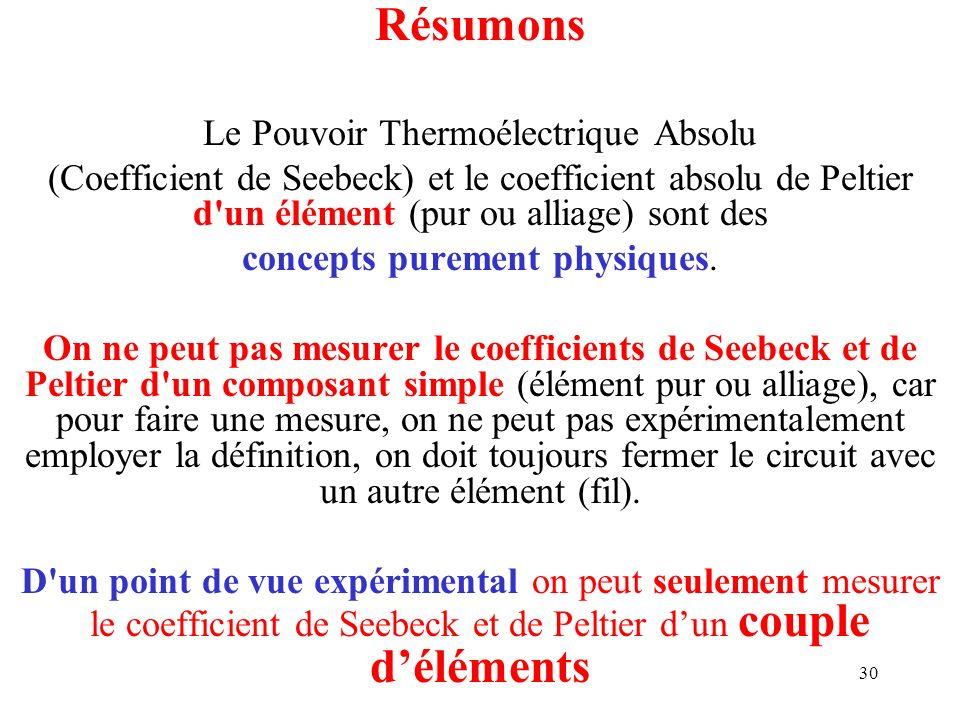 Résumons Le Pouvoir Thermoélectrique Absolu