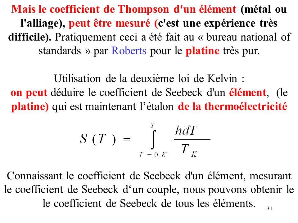 Utilisation de la deuxième loi de Kelvin :