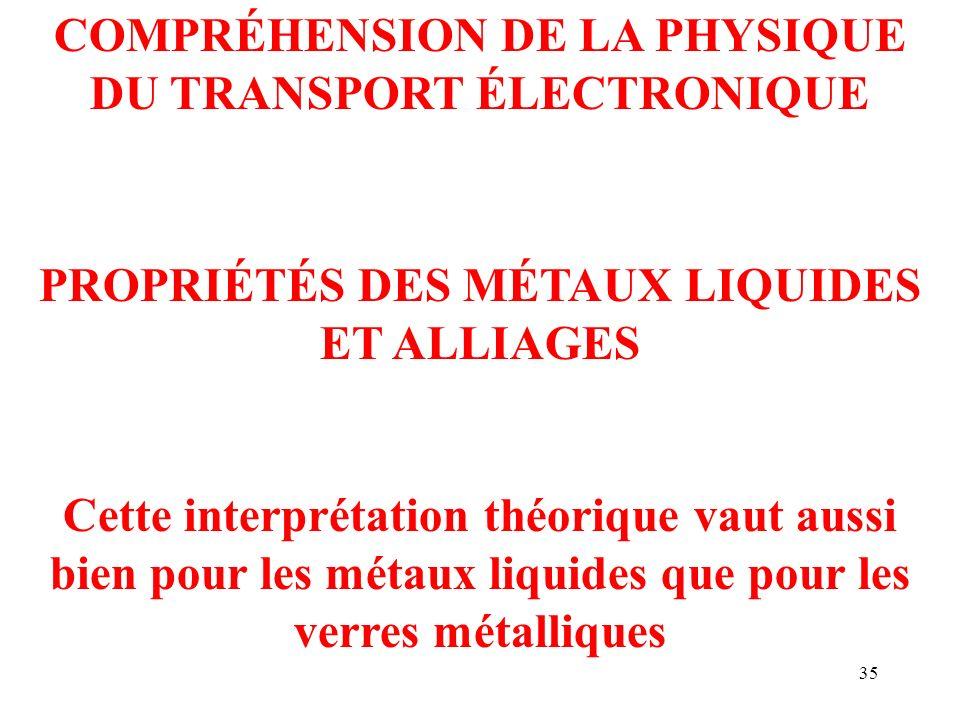 COMPRÉHENSION DE LA PHYSIQUE DU TRANSPORT ÉLECTRONIQUE