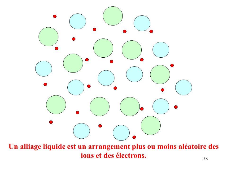 Un alliage liquide est un arrangement plus ou moins aléatoire des ions et des électrons.