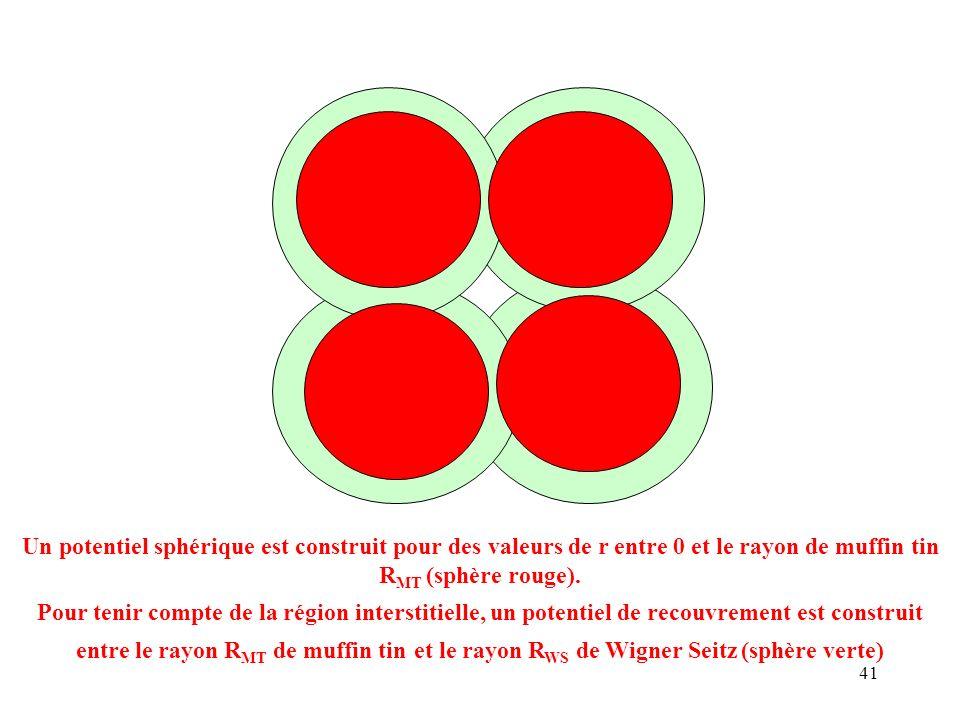 Un potentiel sphérique est construit pour des valeurs de r entre 0 et le rayon de muffin tin