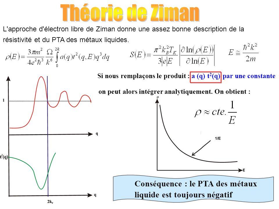 Théorie de Ziman on peut alors intégrer analytiquement. On obtient :