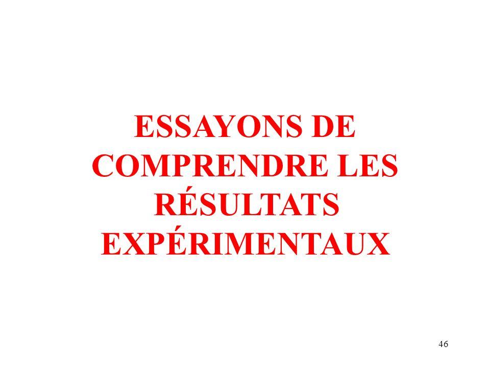 ESSAYONS DE COMPRENDRE LES