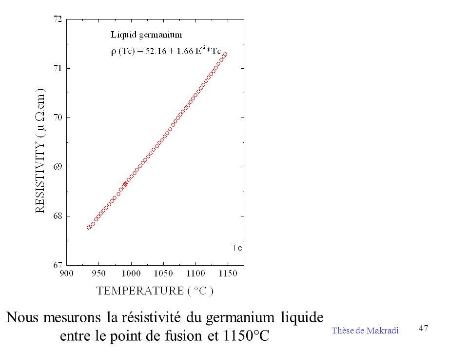 Nous mesurons la résistivité du germanium liquide