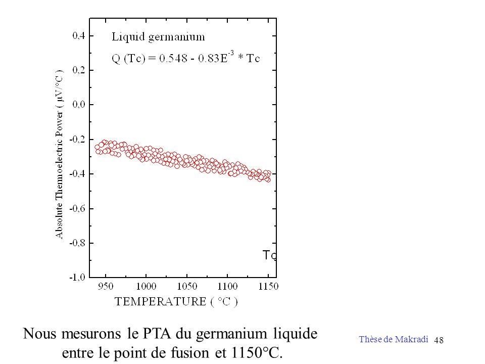 Nous mesurons le PTA du germanium liquide