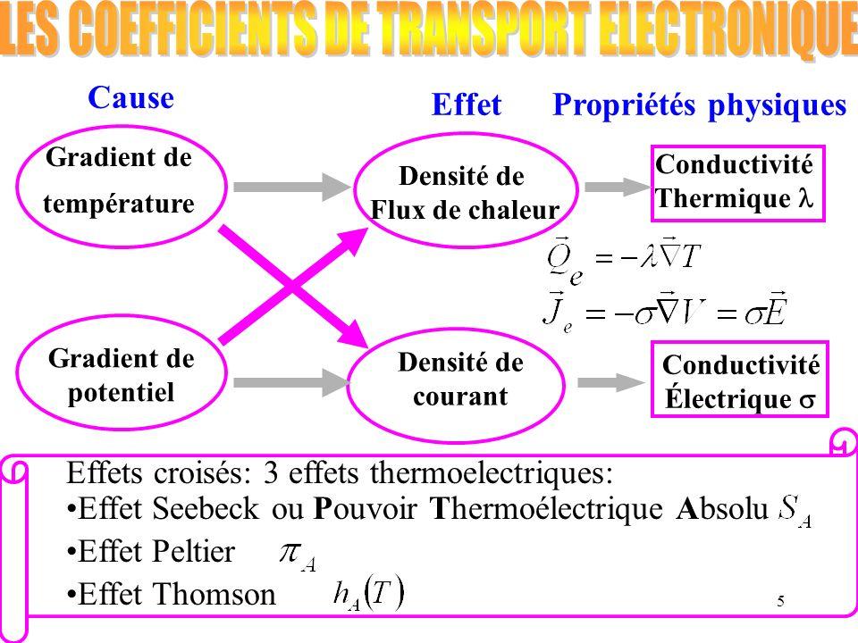 LES COEFFICIENTS DE TRANSPORT ELECTRONIQUE