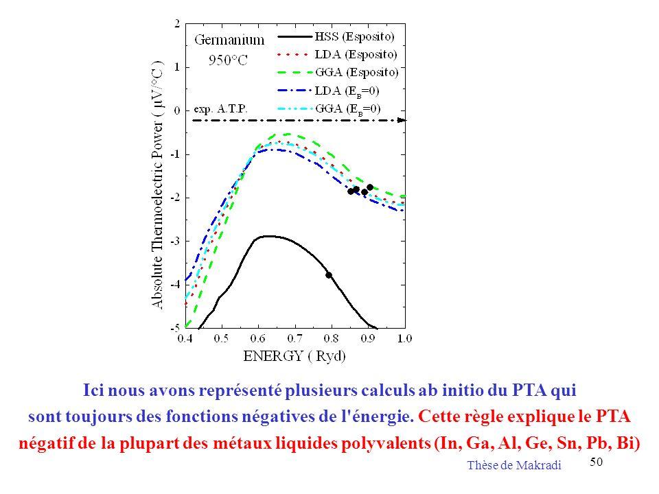 Ici nous avons représenté plusieurs calculs ab initio du PTA qui