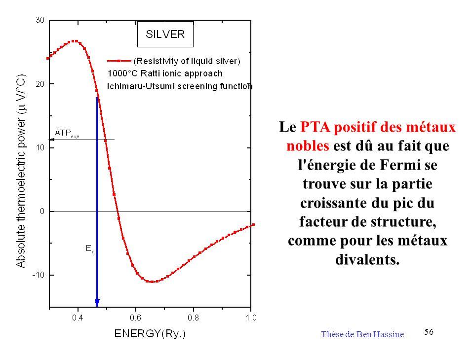Le PTA positif des métaux nobles est dû au fait que l énergie de Fermi se trouve sur la partie croissante du pic du facteur de structure, comme pour les métaux divalents.