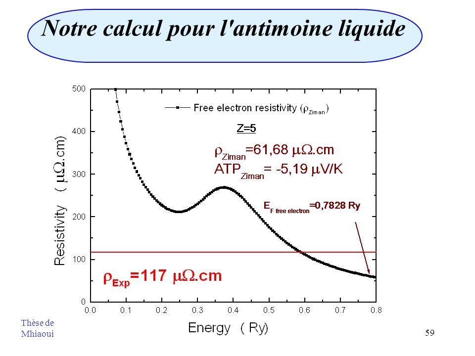 Notre calcul pour l antimoine liquide