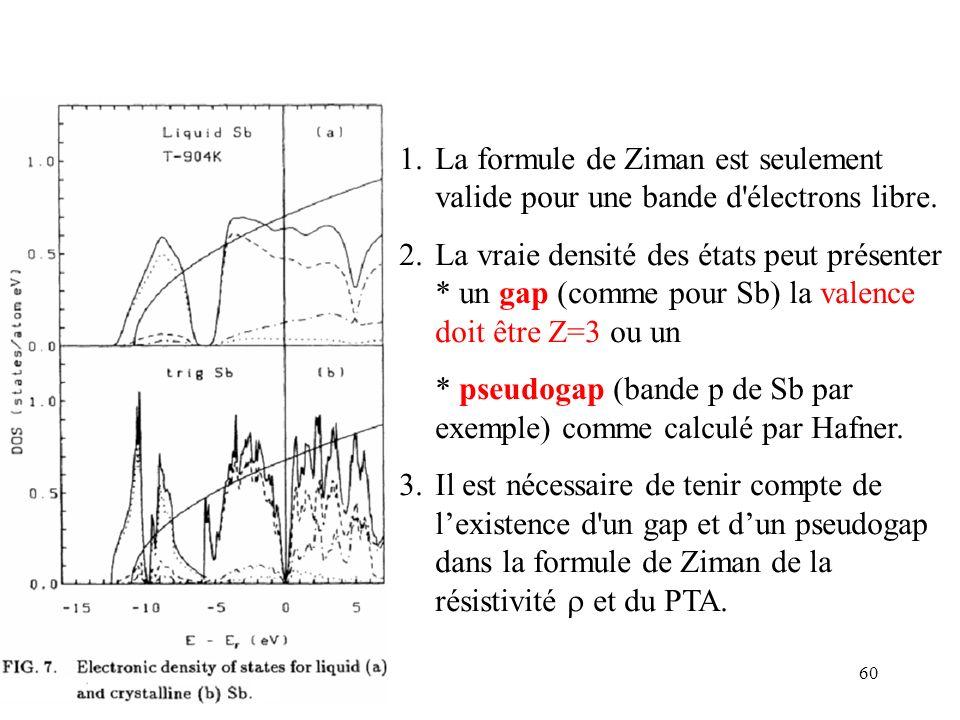 La formule de Ziman est seulement valide pour une bande d électrons libre.