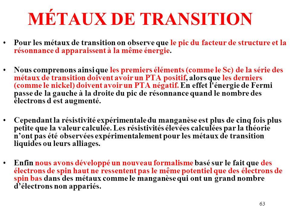 MÉTAUX DE TRANSITION Pour les métaux de transition on observe que le pic du facteur de structure et la résonnance d apparaissent à la même énergie.