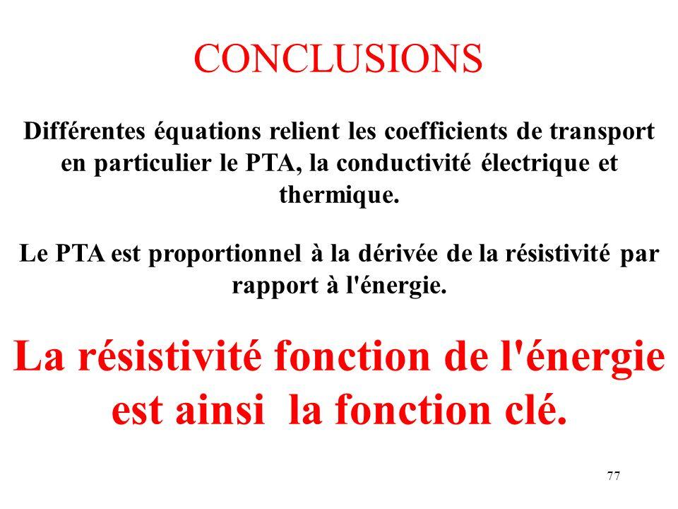 La résistivité fonction de l énergie est ainsi la fonction clé.