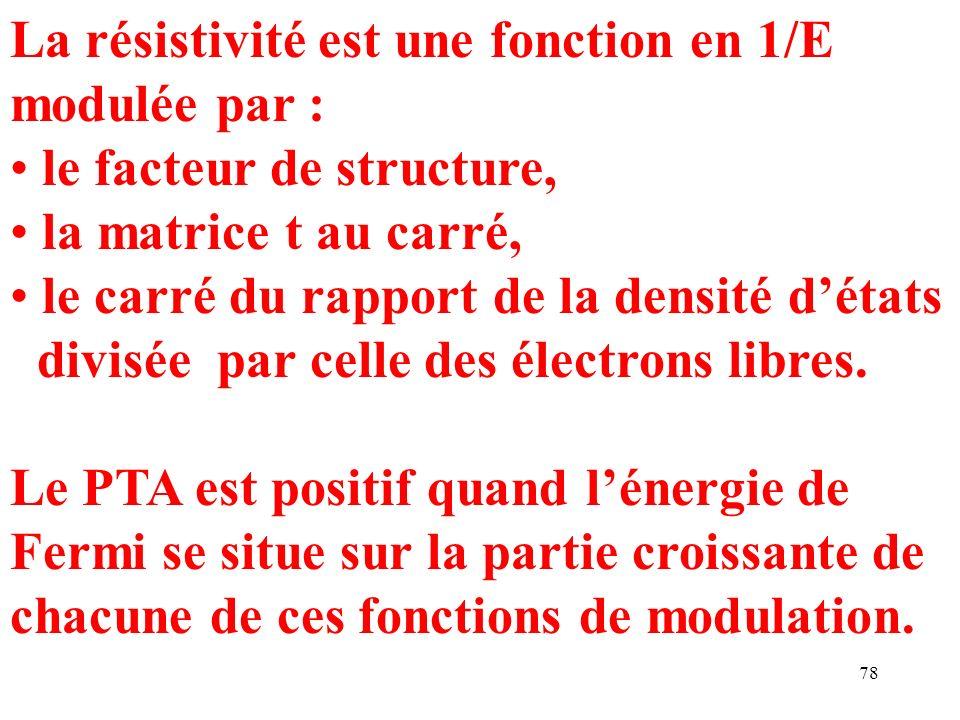 La résistivité est une fonction en 1/E modulée par :