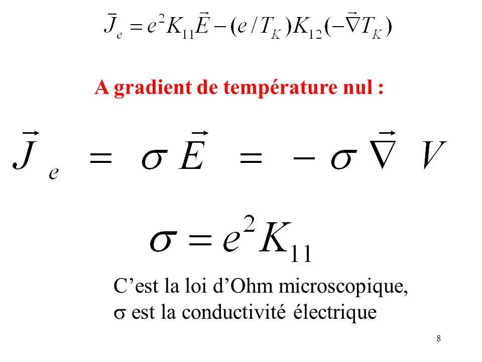 A gradient de température nul :