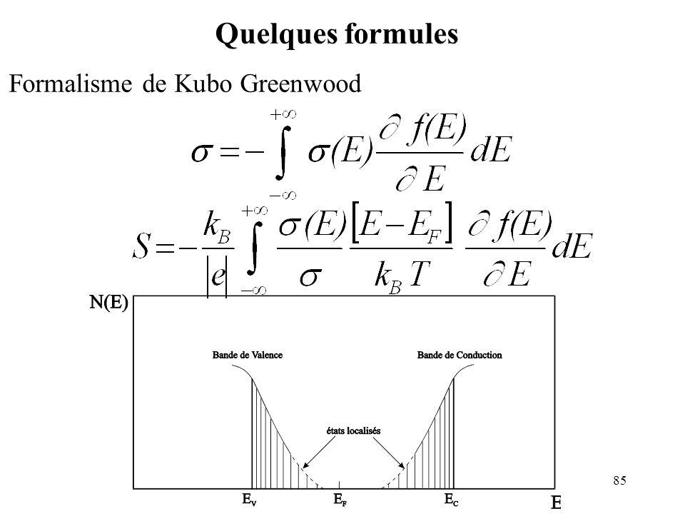 Formalisme de Kubo Greenwood