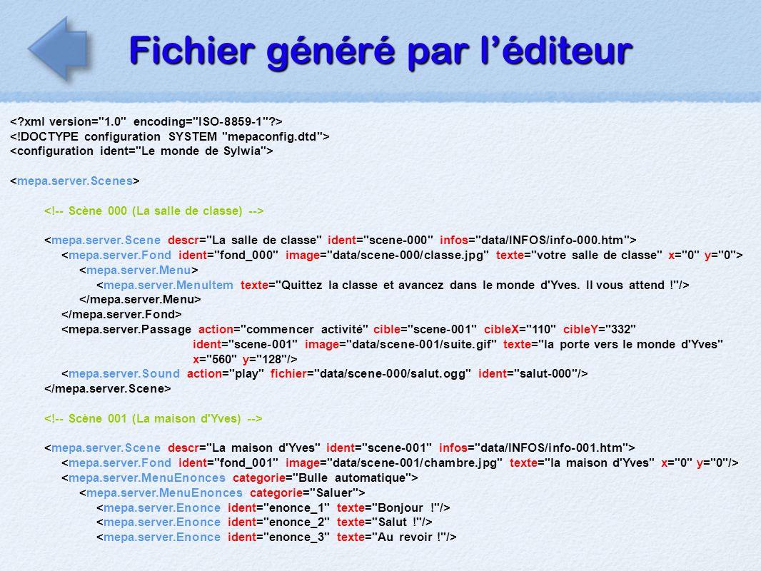 Fichier généré par l'éditeur