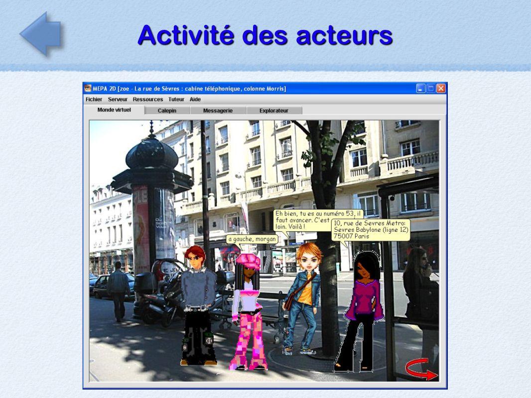 Activité des acteurs