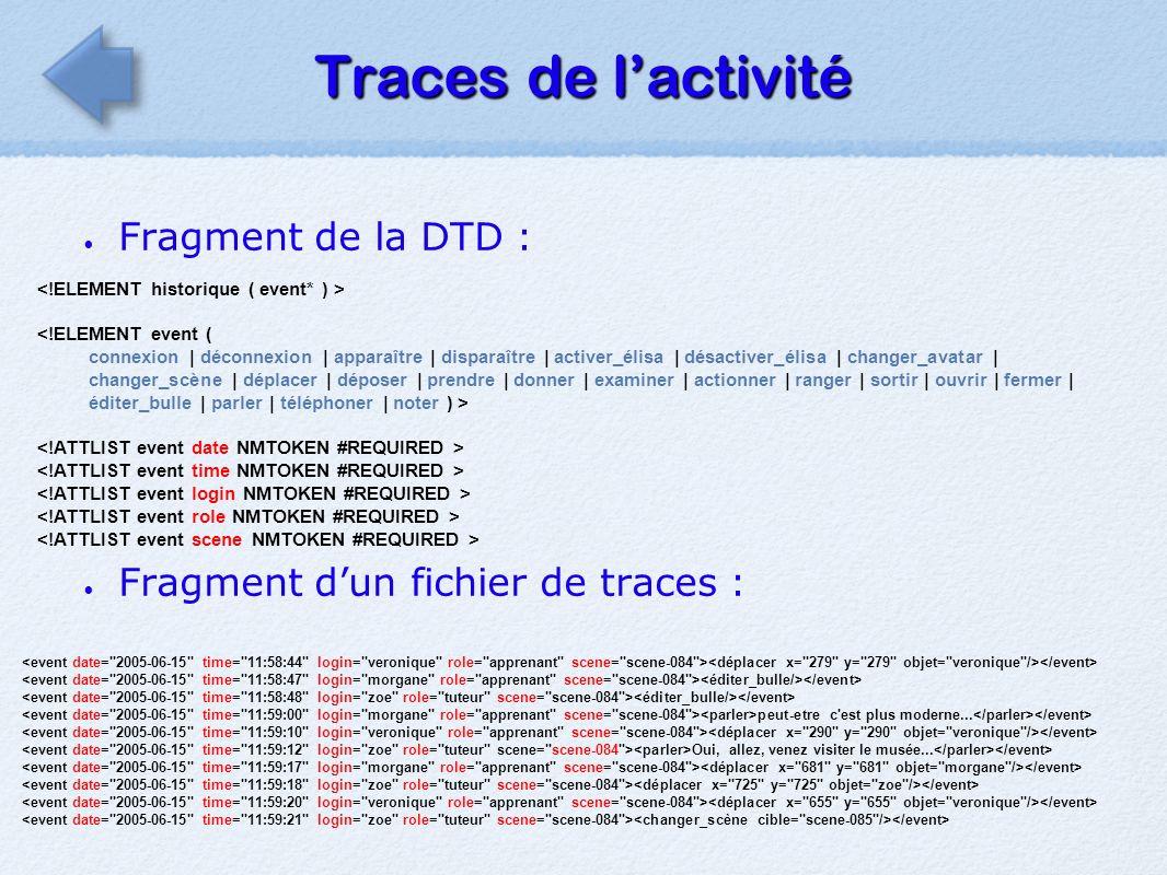 Traces de l'activité Fragment de la DTD :
