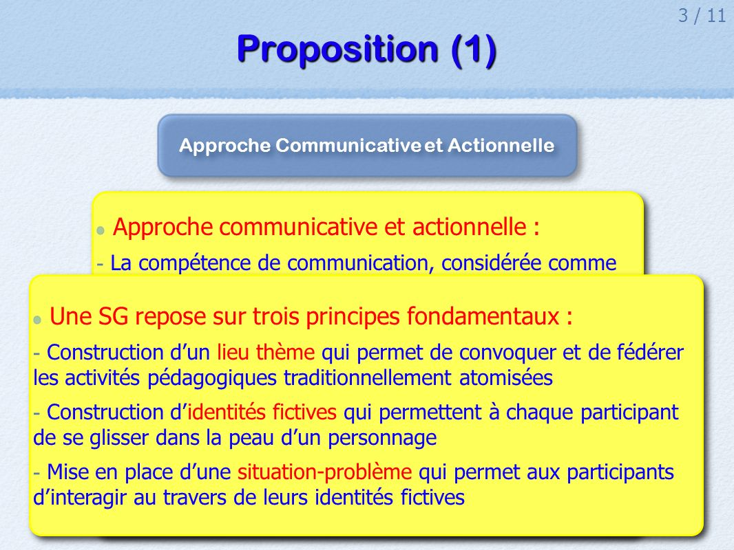 Proposition (1) Approche communicative et actionnelle :