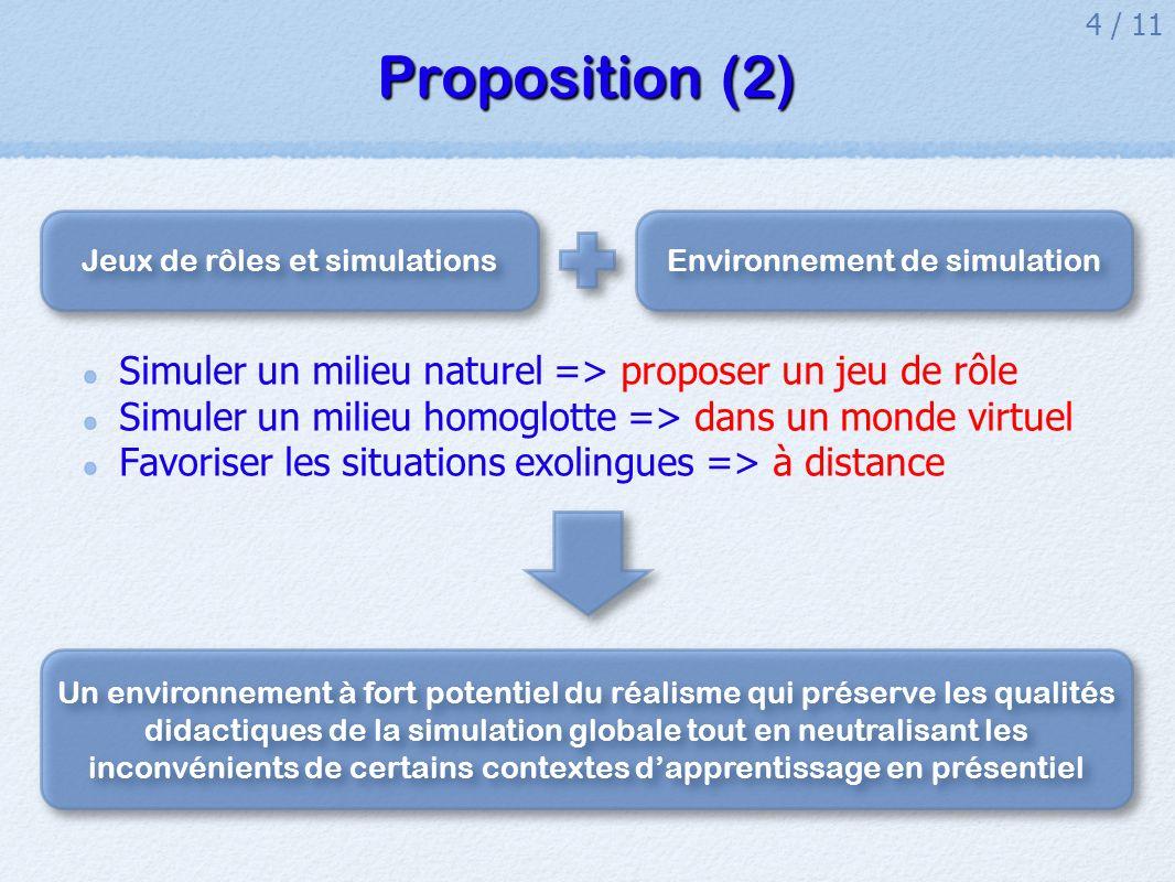 Proposition (2) Simuler un milieu naturel => proposer un jeu de rôle. Simuler un milieu homoglotte => dans un monde virtuel.