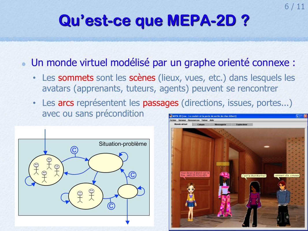 Qu'est-ce que MEPA-2D Un monde virtuel modélisé par un graphe orienté connexe :