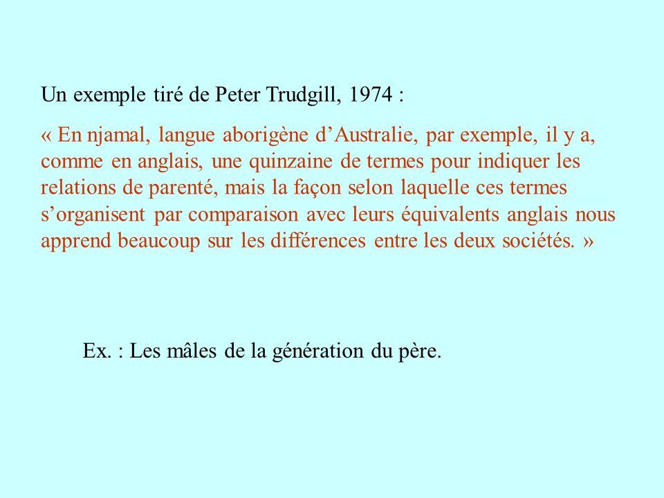 Un exemple tiré de Peter Trudgill, 1974 :